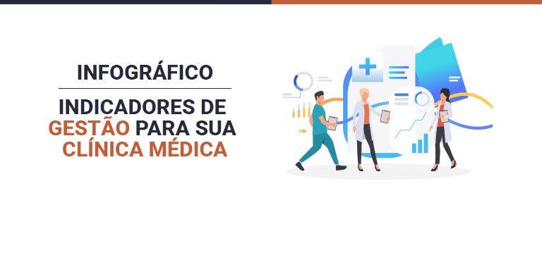Indicadores de Gestão Clínicas Médicas
